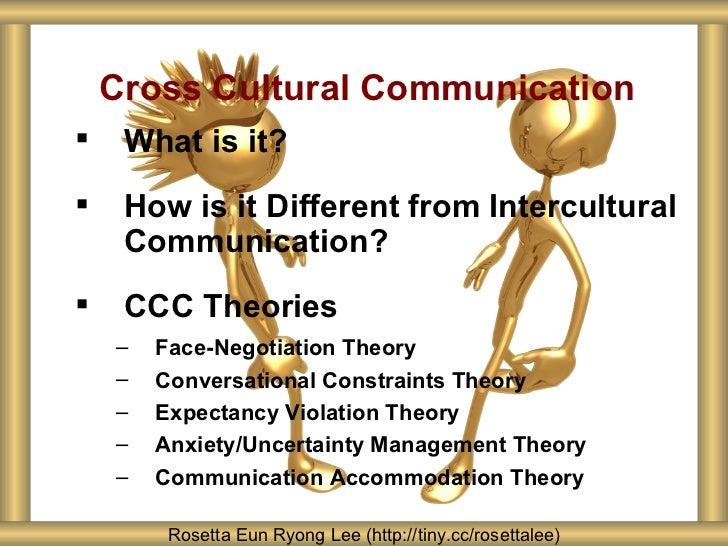 cross cultural communication matrix View lab report - cross-cultural communication matrix from management 531 at university of phoenix qwertyuiopasdfghjklzxcvbnmqwertyuiopas dfghjklzxcvbnmqwertyuiopasdfghjklzxcvbn mqwertyuiopasdfghjklz.