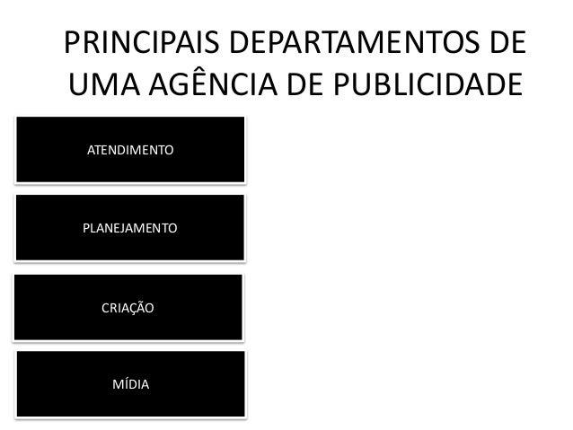 PRINCIPAIS DEPARTAMENTOS DE UMA AGÊNCIA DE PUBLICIDADE ATENDIMENTO PLANEJAMENTO CRIAÇÃO MÍDIA
