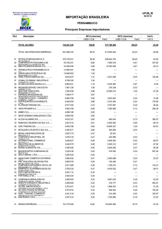 Ministério do Desenvolvimento Indústria e Comércio Exterior DEPLA  UF26_I6 06/03/14  IMPORTAÇÃO BRASILEIRA PERNAMBUCO Prin...
