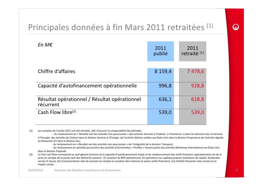 Principales données à fin Mars 2011 retraitées