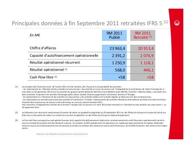 Principales données à fin septembre 2011 retraitées IFRS 5
