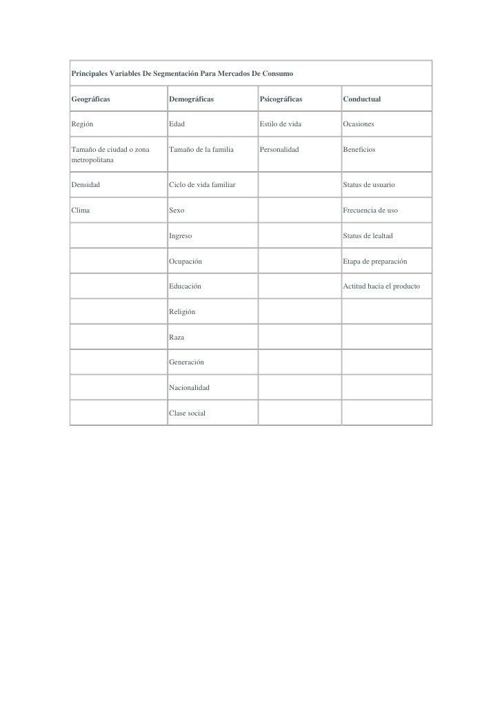 Principales variables de segmentación para mercados de consumo