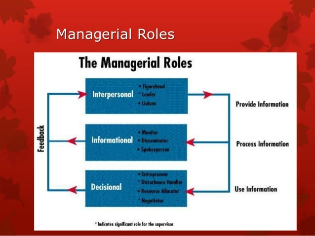 the required managerial skills by a manager flexibility accountability and leadership in the workpla Good work ethic, problem solving, time management, communication skills, and teamwork ability are all skills that can make you a great employee leadership skills make you a candidate to be more than that.