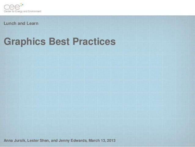 Graphics Best Practices
