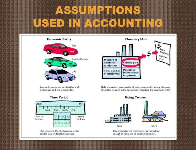 accounting assumptions Aon hewitt legislative reporting  risk reinsurance human resources global report: global survey of retirement plan accounting assumptions.