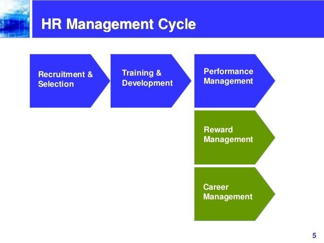 principles of management ppt 14 principles of management -henri fayol by rahul kr singh mba(hospital administration) mmh.