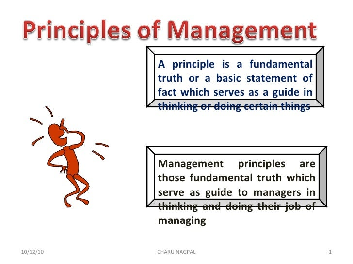 Principles of mgmt2003