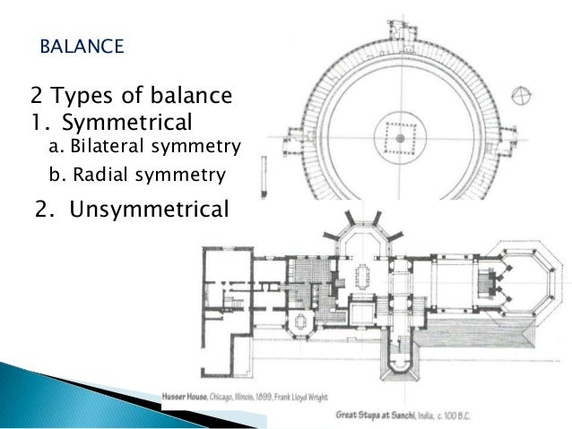 Pics for bilateral symmetry in architecture for Types of architectural design concepts