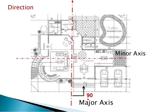 D Architectural Design Definition