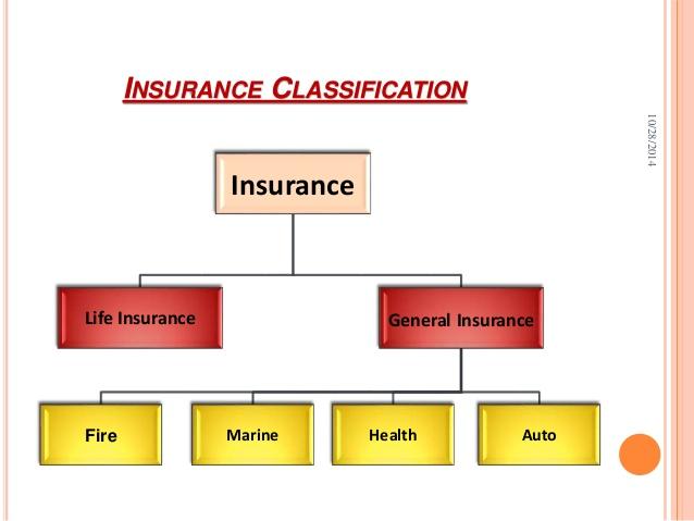 Car Car Insurance In Australia Compared To Uk Money  Insurance In Australia Compared To Uk Money