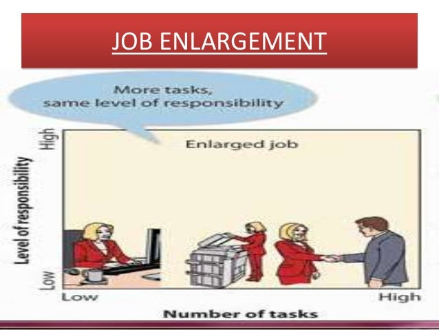 job enrichment and job enlargement Similar to job enlargement, job enrichment modifies and expands an employee's on the job responsibilities however, while job enlargement is usually an expansion of the tasks associated with an existing job, job enrichment adds additional levels of control and authority to the job.