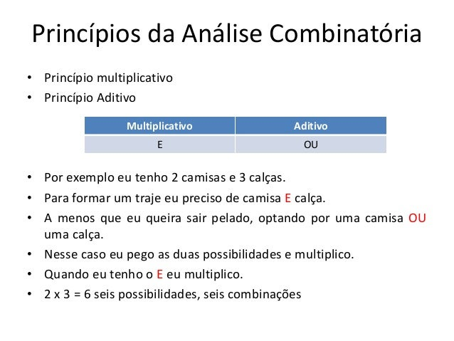 Princípios multiplicativos e aditivos.PDF