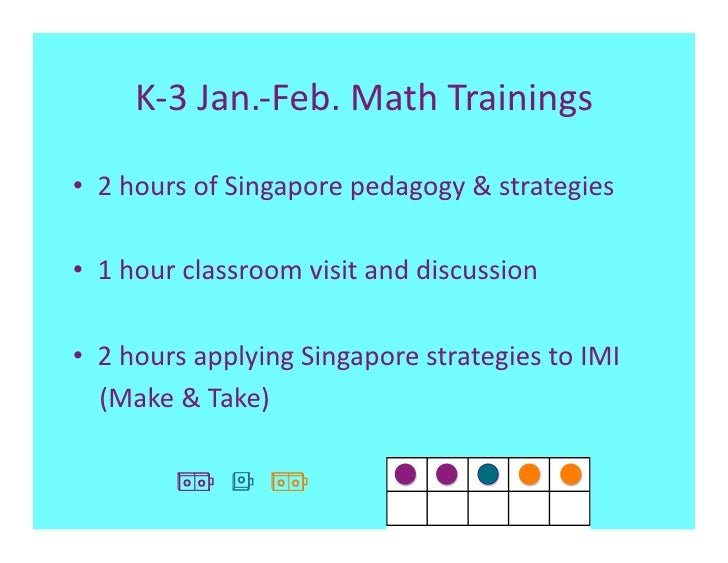 K‐3 Jan.‐Feb. Math Trainings •  2 hours of Singapore pedagogy & strategies •  1 hour classroom visit and discussion       ...