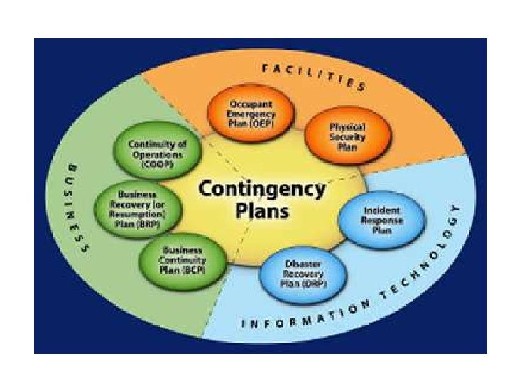 disscuss the contingency approach to management Contingency approach analysis and understands these interrelationship so that  thus, contingency approach to management emphasizes the fact that management is a.