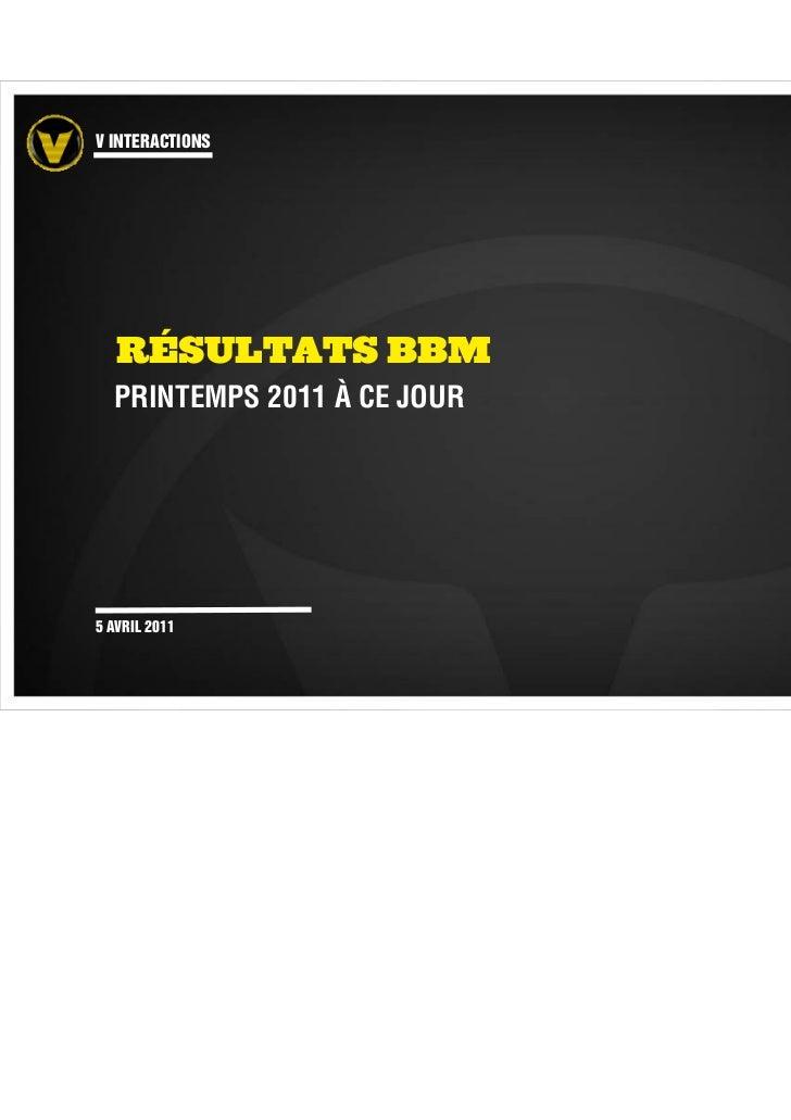 V INTERACTIONS   RÉSULTATS BBM  PRINTEMPS 2011 À CE JOUR5 AVRIL 2011