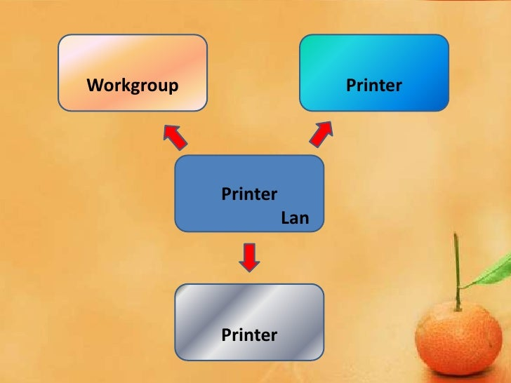 Workgroup                   Printer            Printer                      Lan            Printer
