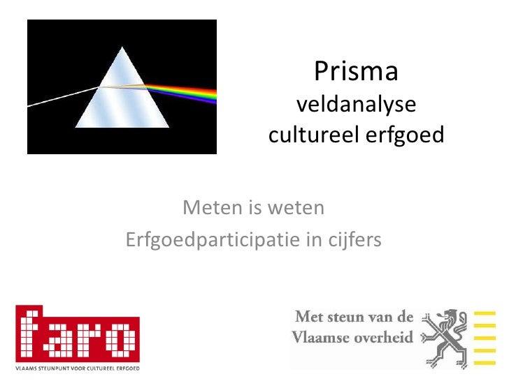 Prisma veldanalyse cultureel erfgoed<br />Meten is weten<br />Erfgoedparticipatie in cijfers<br />