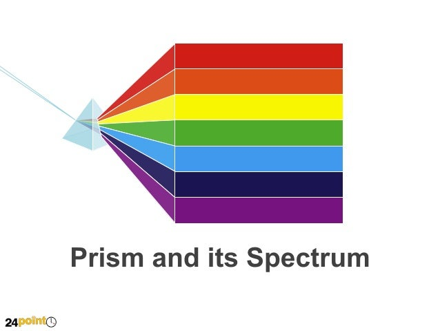 Prism and its Spectrum  Insert text  Insert text  Insert text  Insert text  Insert text  Insert text  Insert text
