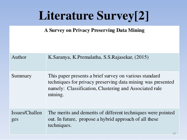 privacy preserving data mining thesis Critical review essay privacy preserving data mining phd thesis columbia mba essay essay writing exercises.