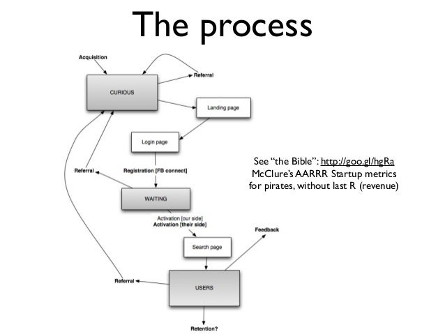 Private Beta Test Plan