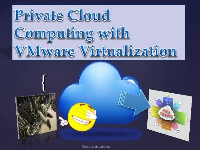 Private cloud server virtualization