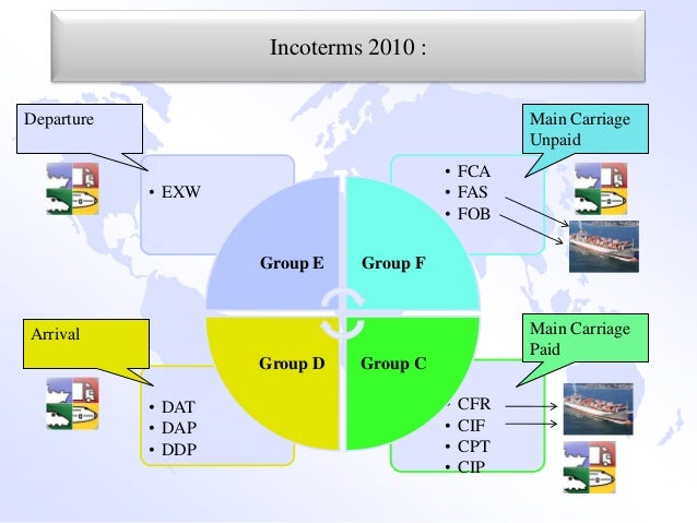 main features of incoterms 2010 Despite it not being written for this purpose, why do companies use incoterms rules for revenue recognition i have just started a new role as an international trade compliance manager at a large, well-established business.