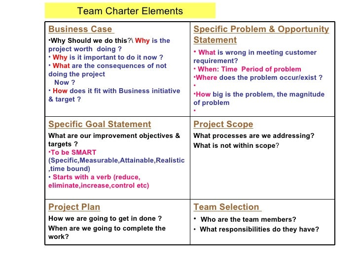 project management kitchen remodel renovation scope statement Scope statement 4 time management 5  in project management so  definitions of both project constraints and project assumptions and also show.
