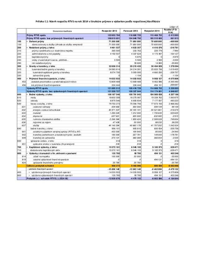 Príloha č.1: Návrh rozpočtu RTVS na rok 2014 v štruktúre príjmov a výdavkov podľa rozpočtovej klasifikácie údaje v € Ekono...