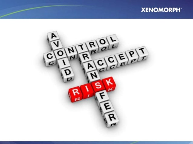 questions on market risk Chapter 12: financial risk management try the following multiple choice questions to test your knowledge of this chapter once you have answered the questions, click.