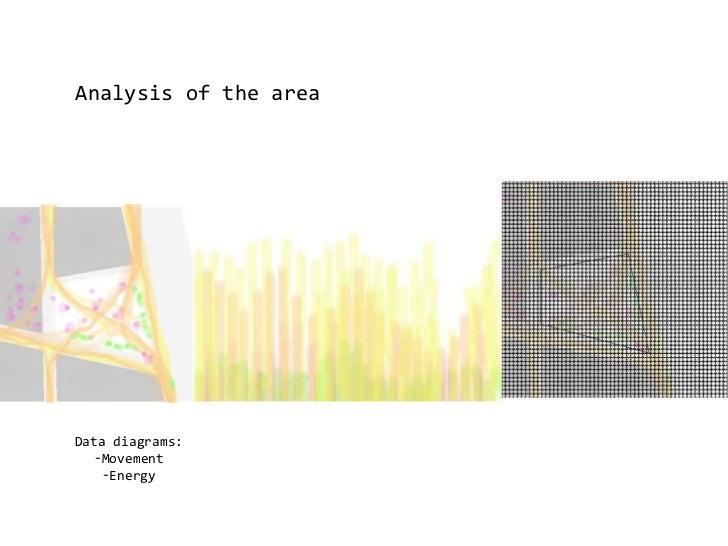Analysis of the area <ul><li>Data diagrams: </li></ul><ul><li>Movement </li></ul><ul><li>Energy </li></ul>