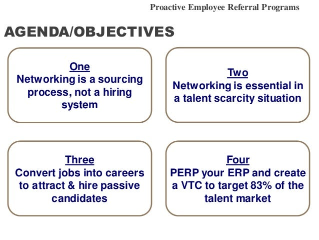 AGENDA/OBJECTIVES One Networking is a sourcing process, not a hiring system Two Networking is essential in a talent scarci...