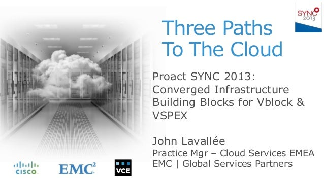 Three Paths To The Cloud Proact SYNC 2013: Converged Infrastructure Building Blocks for Vblock & VSPEX John Lavallée Pract...