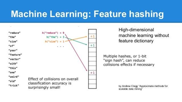 Machine Learning at AWS  awsamazoncom