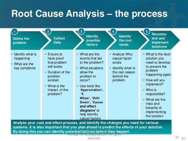data analysis problem