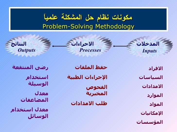 Problem solving resources tes picture 1