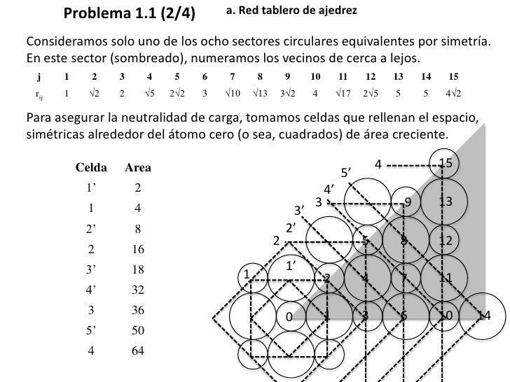 Problema 1.1 (2/4)<br />a. Red tablero de ajedrez<br />Consideramos solo uno de los ocho sectores circulares equivalentes ...