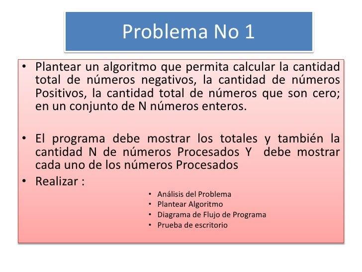 Problema No 1<br />Plantear un algoritmo que permita calcular la cantidad total de números negativos, la cantidad de númer...