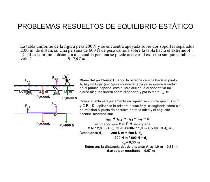 PROBLEMAS RESUELTOS DE EQUILIBRIO ESTÁTICO <ul><li>La tabla uniforme de la figura pesa 200 N y se encuentra apoyada sobre ...