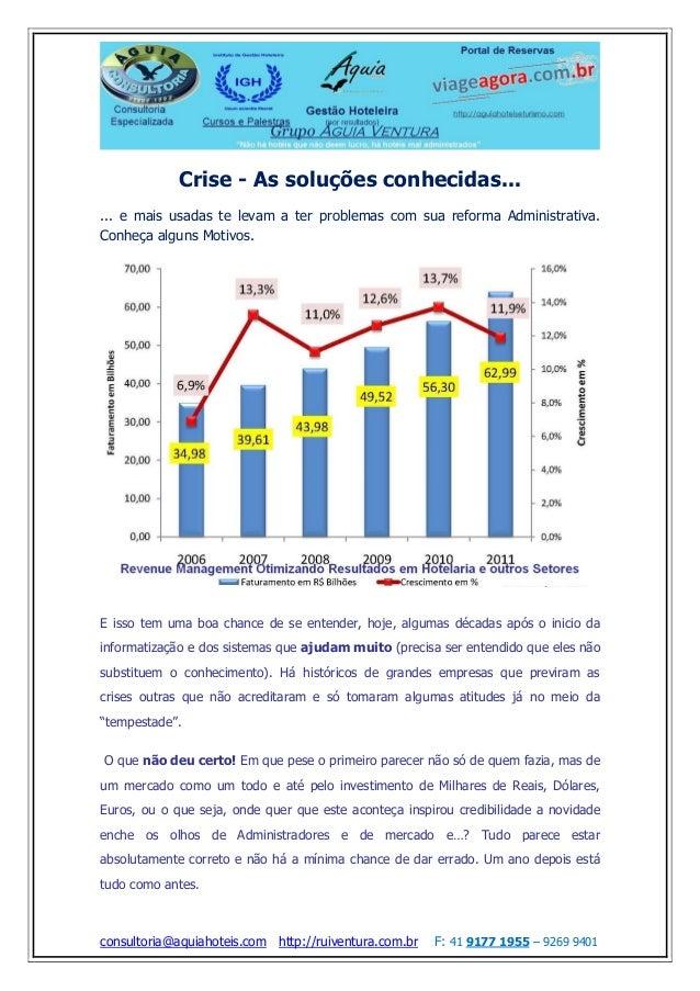 consultoria@aquiahoteis.com http://ruiventura.com.br F: 41 9177 1955 – 9269 9401 Crise - As soluções conhecidas... ... e m...