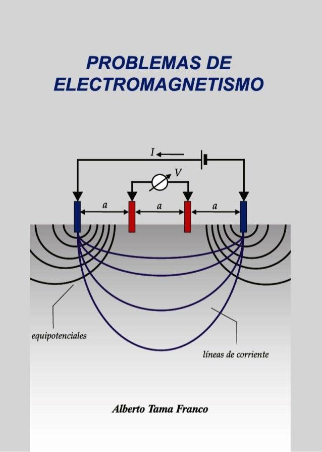 Problemas de Electromagnetismo