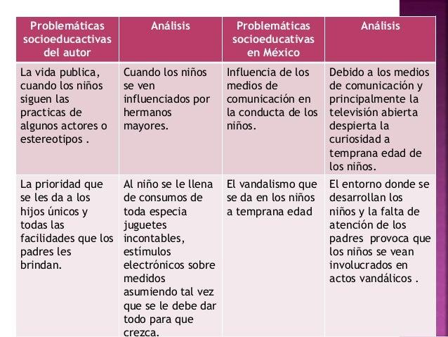 Problemáticas socioeducactivas del autor Análisis Problemáticas socioeducativas en México Análisis La vida publica, cuando...