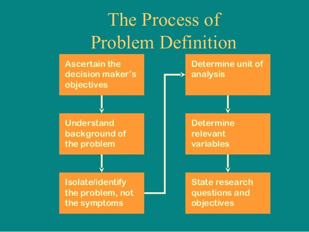 problem formulation and identification process It is an iterative process to write a problem formulation you might switch many  times between checking the literature to see if your idea is relevant and refining.
