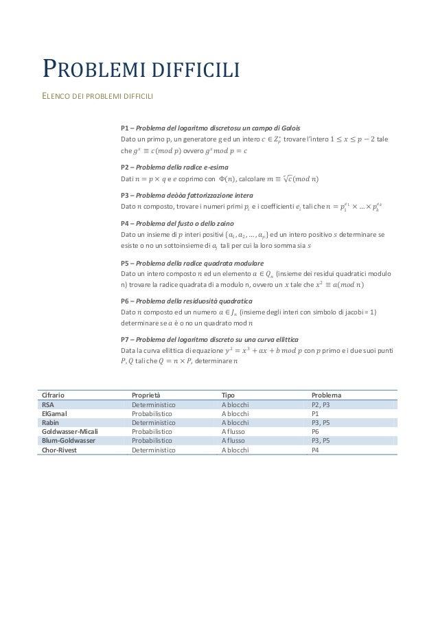 PROBLEMI DIFFICILIELENCO DEI PROBLEMI DIFFICILI                    P1 – Problema del logaritmo discretosu un campo di Galo...