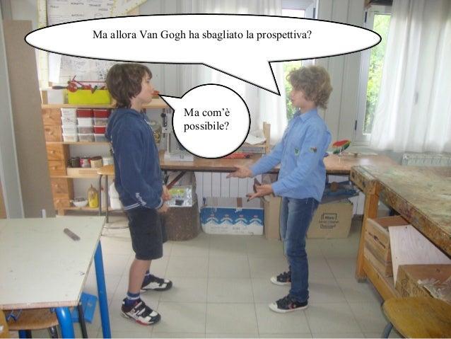 Matematica nella camera di van gogh prospettiva e realt - La camera da letto van gogh ...
