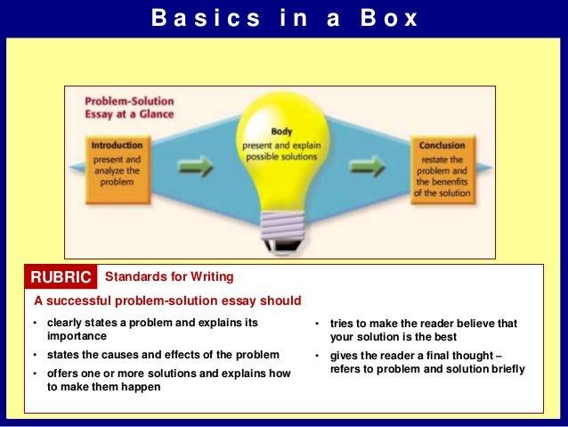 Problem Solution Essay Topics