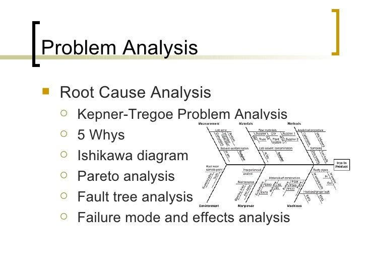 problem solving procedure the anatomy of hate Metc online: home service info radiologic technologists are allied healthcare professionals who perform radiographic procedures and related the problem.