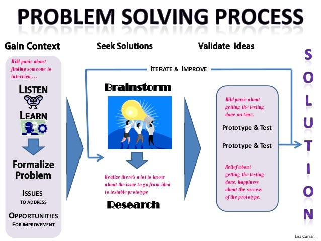 Problem solving methods