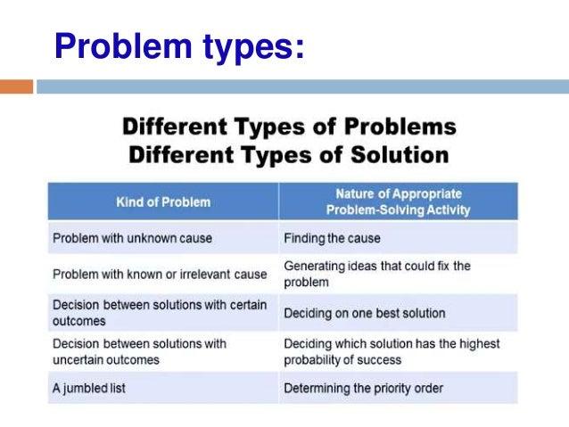 Problems solving skills