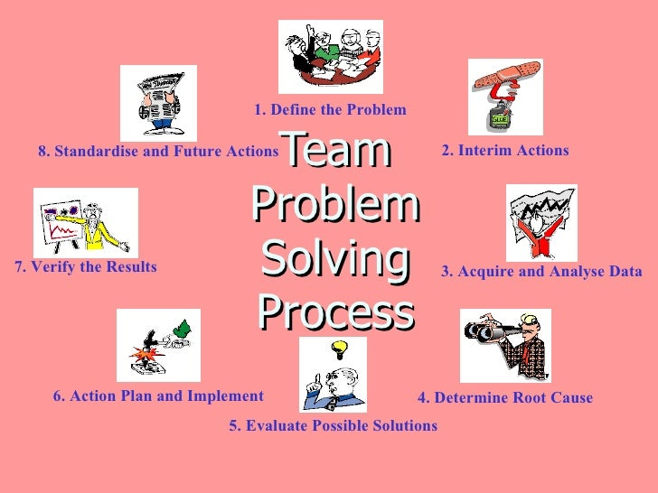 Team Problem Solving Games