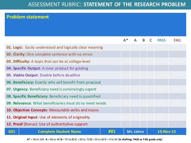 A study on evaluation of post-graduate programmes of teacher